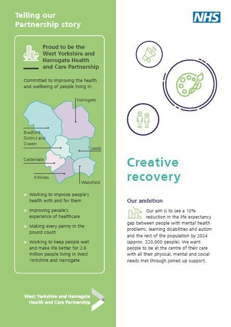 Creative recovery case study