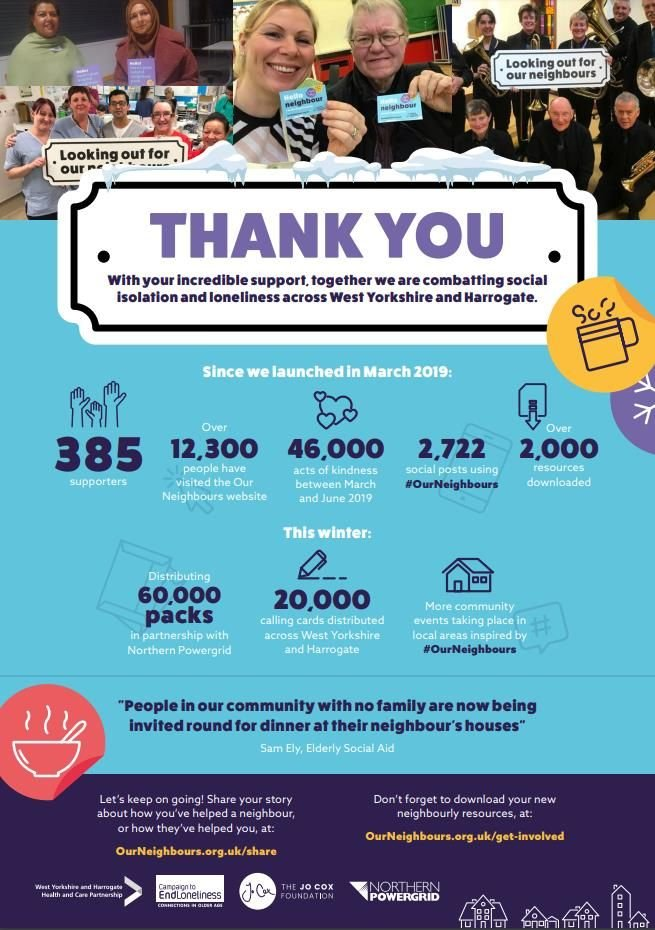 our neighbours campaign - thank you and infographics 2020